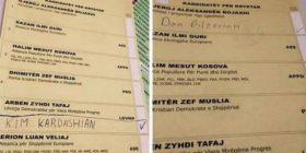 """Në Shqipëri """"votohet"""" për Kim Kardashian e Dan Bilzerian (Foto)"""