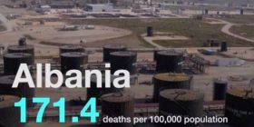 Raporti, Blushi: Shikoni sa shqiptarë humbim për shkak të mbetjeve