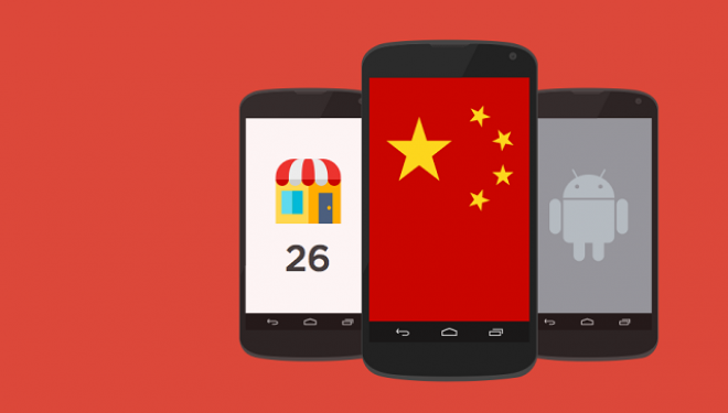 700 mln Androidë ju spiunojnë tek kinezët
