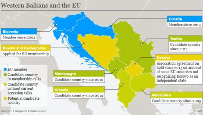 Nesër Raporti i Progresit për vendet e Ballkanit dhe Kosovën, nuk shkruan asgjë për vizat