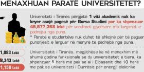 Tiranë: Studimi mbi universitetet, zero bursa, por blerje luksi