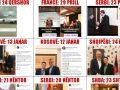 Lëvizjet e djalit të Sorosit në Ballkan: Ideja për korrigjim kufijsh e tij (Foto)