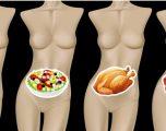 Sa gjatë marrin kohë të treten ushqimet e ndryshme