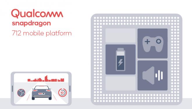 Prezantohet procesori që do ti bëjë telefonët e rangut të mesëm më të fuqishëm