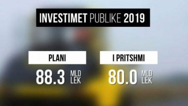 Qeveria shkurton investimet, bëhet gati akti normativ, mungojnë 65 milionë euro