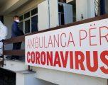 Sot edhe 77 raste me COVID-19 në Kosovë