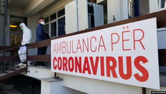 Për një javë në Kosovë u shtuan më shumë se 50 raste aktive me COVID-19