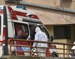 Dhjetë për qind e të infektuarve në Maqedoninë e V. janë punonjës shëndetësorë