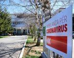 Shtatë të vdekur dhe 69 raste të reja me koronavirus në Kosovë