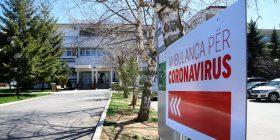 Asnjë i vdekur dhe 54 raste të reja me koronavirus në Kosovë