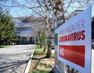 Asnjë viktimë nga COVID-19 në 24 orët e fundit, shënohen 18 raste të reja