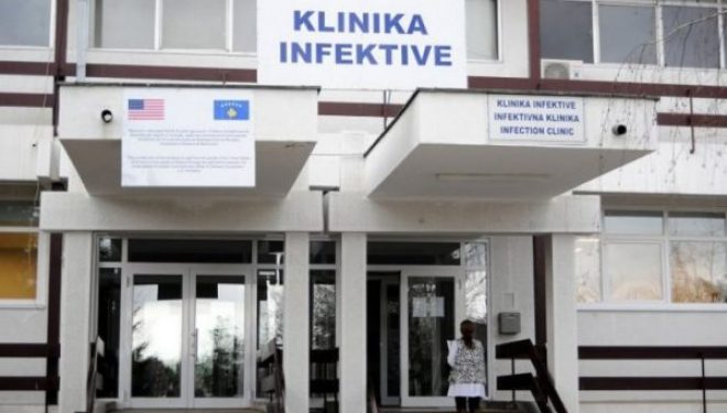 24 të vdekur dhe 357 raste të reja me COVID-19 në Kosovë