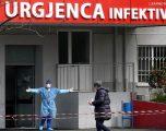 E frikshme nga 15 teste, 12 dalin pozitiv me Koronavirus