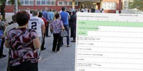 Kroaci: Rezultatet preliminare tregojnë për fitore të HDZ-së