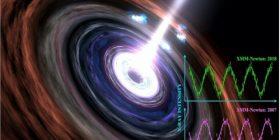 Zbulohet vrima e zezë 8 mijë herë më e madhe se ajo që njohim