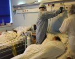 11 viktima e 364 raste të reja me COVID-19 në Kosovë