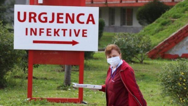 Shqipëri, 4 të vdekur dhe 707 raste të reja me Covid-19