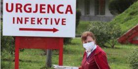 Shqipëri, 8 të vdekur dhe 879 raste të reja me Covid-19